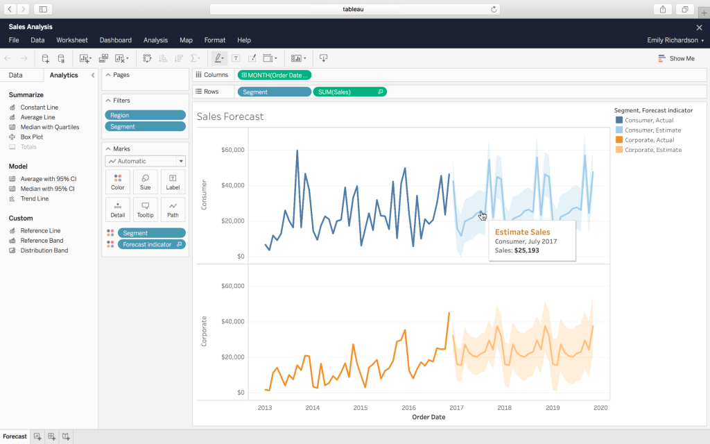 Tableau Online | SaaS Analytics For Everyone